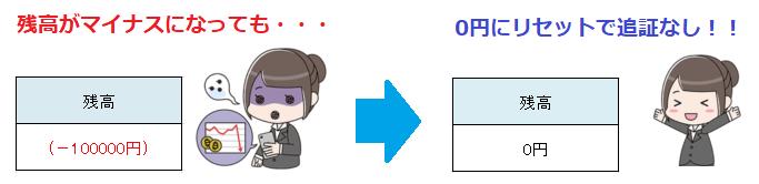 is6comゼロカットシステム
