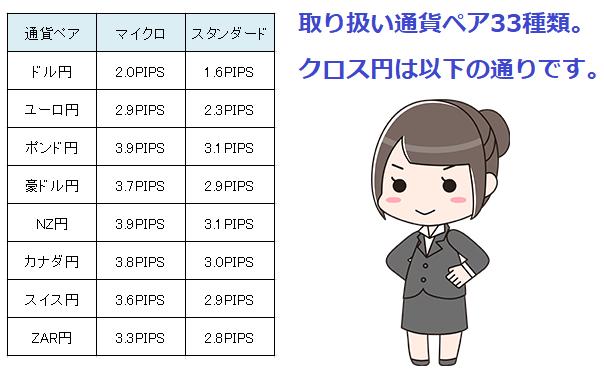is6com取り扱い通貨ペアクロス円
