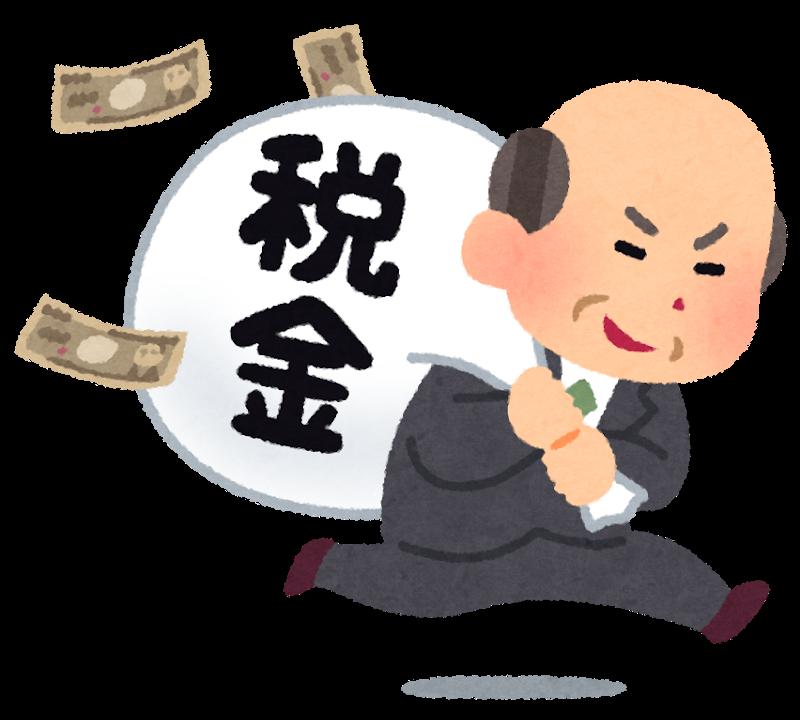 海外FXの税金