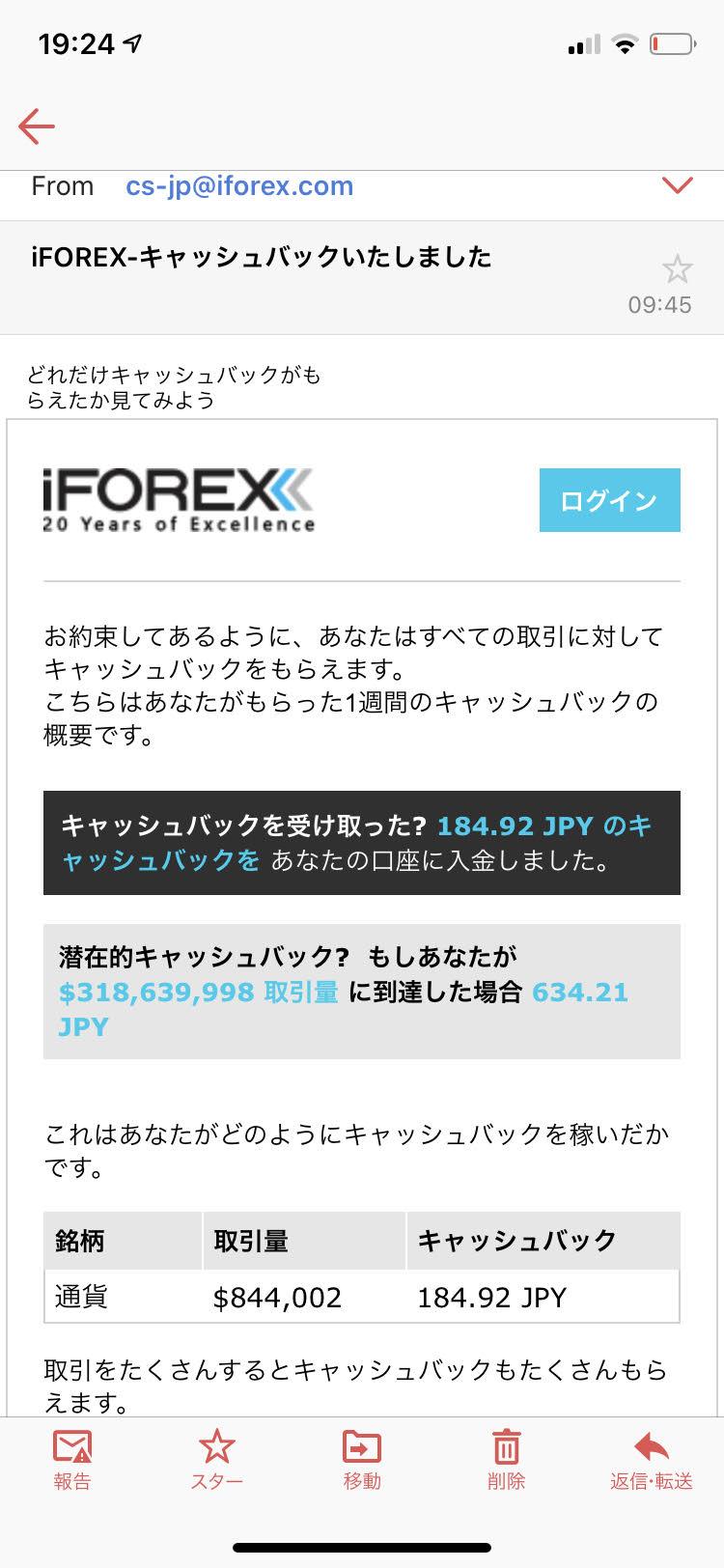IFOREXのキャッシュバック