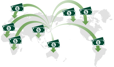 新生銀行の海外送金手数料