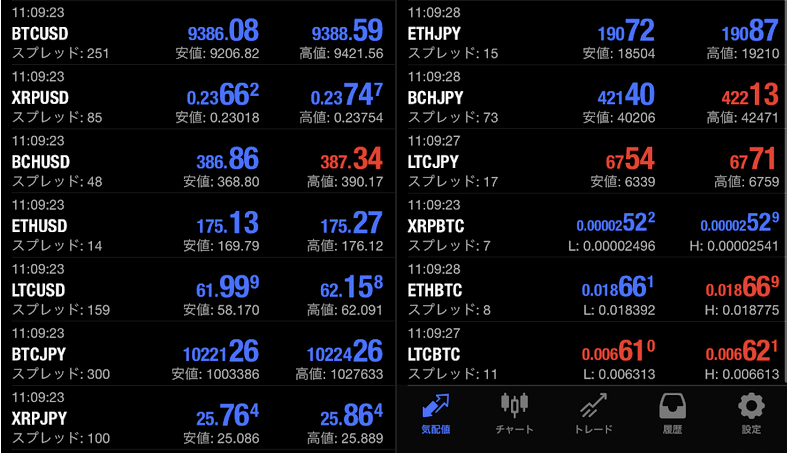 FXGTの仮想通貨