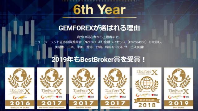 GemForex
