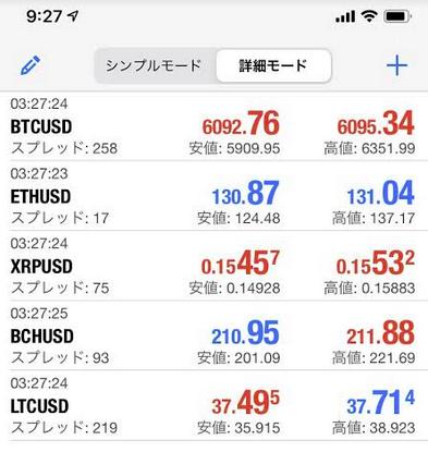 FXGT仮想通貨