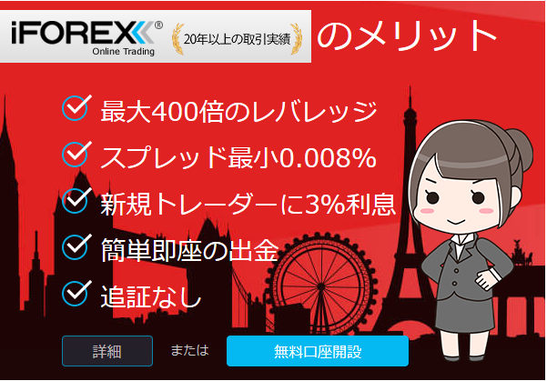 iFOREXのホームページ